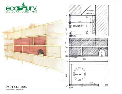eco surv swift box